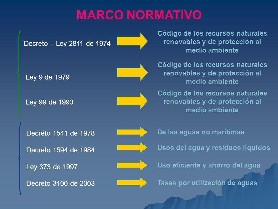 Decreto – Ley 2811 de 1974 Ley 9 de 1979 Ley 99 de 1993 Código de los recursos naturales renovables y de protección al medio ambiente Código de los re