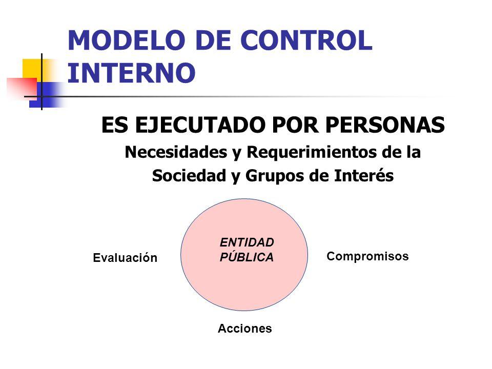 MODELO DE CONTROL INTERNO ES EJECUTADO POR PERSONAS Necesidades y Requerimientos de la Sociedad y Grupos de Interés ENTIDAD PÚBLICA Evaluación Comprom