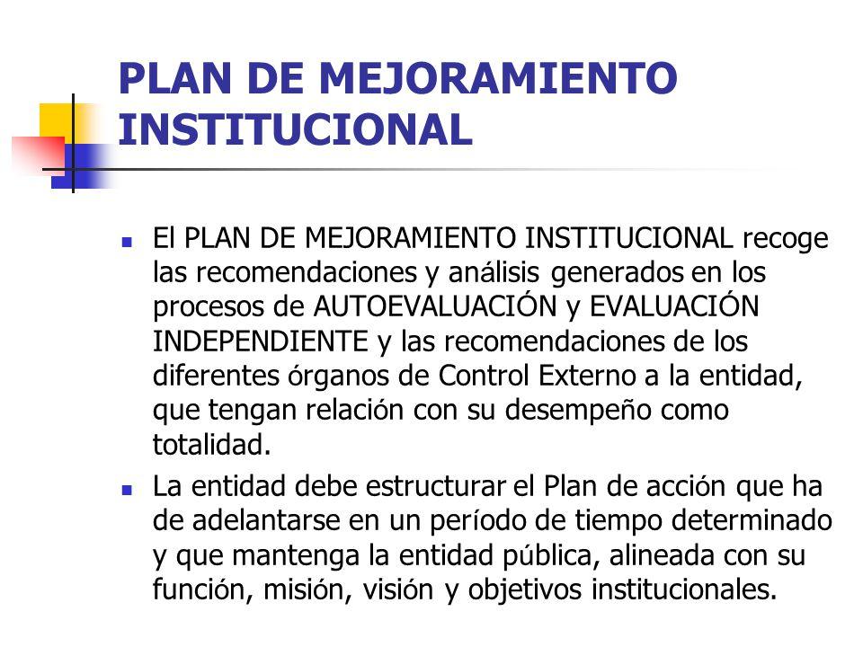 PLAN DE MEJORAMIENTO INSTITUCIONAL El PLAN DE MEJORAMIENTO INSTITUCIONAL recoge las recomendaciones y an á lisis generados en los procesos de AUTOEVAL