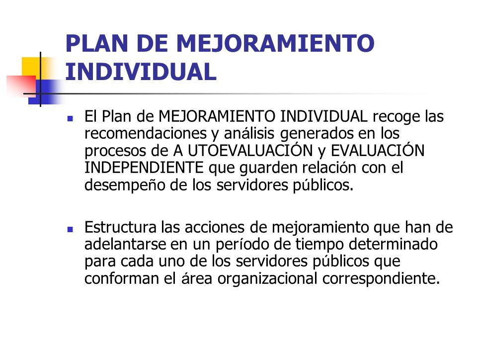 PLAN DE MEJORAMIENTO INDIVIDUAL El Plan de MEJORAMIENTO INDIVIDUAL recoge las recomendaciones y an á lisis generados en los procesos de A UTOEVALUACI