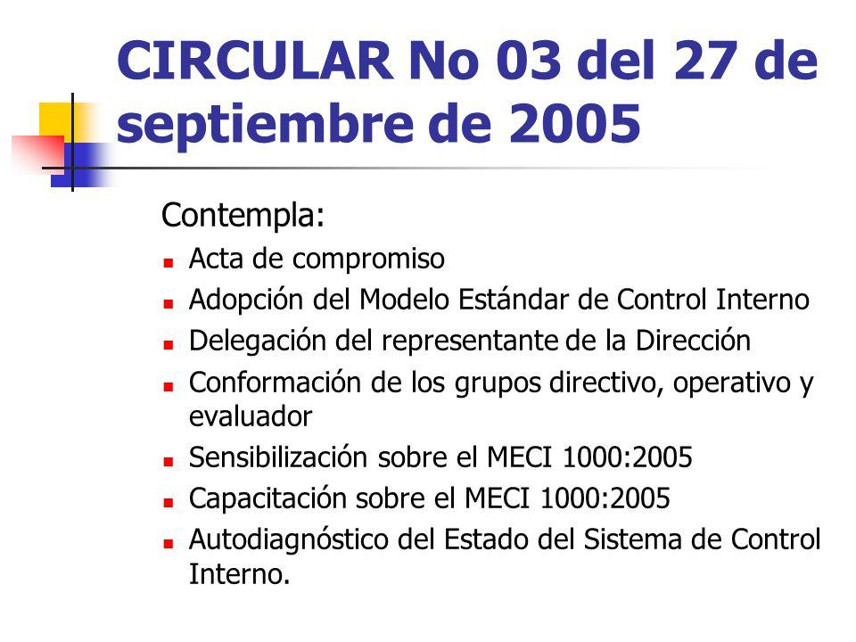 CIRCULAR No 03 del 27 de septiembre de 2005 Contempla: Acta de compromiso Adopción del Modelo Estándar de Control Interno Delegación del representante