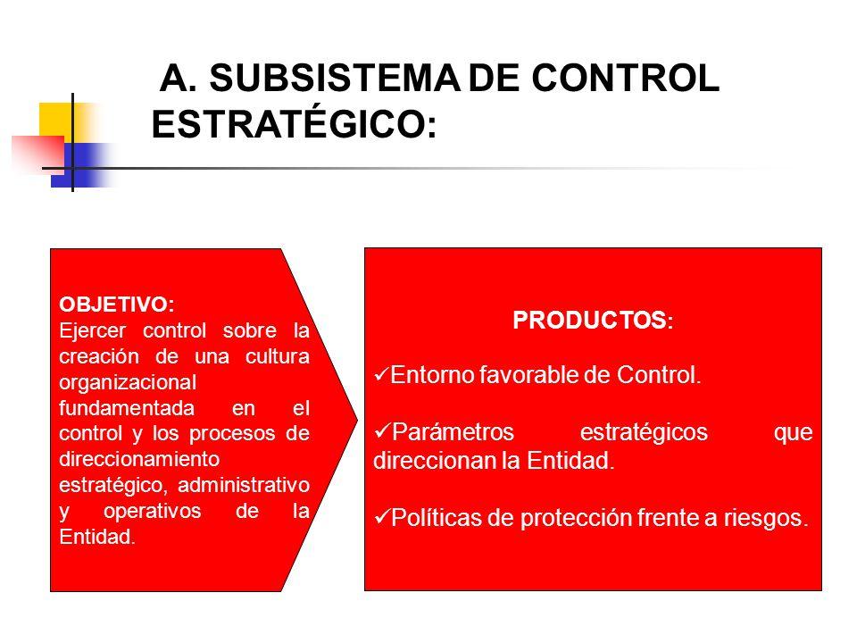 A. SUBSISTEMA DE CONTROL ESTRATÉGICO: OBJETIVO: Ejercer control sobre la creación de una cultura organizacional fundamentada en el control y los proce