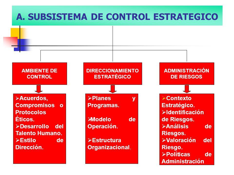 AMBIENTE DE CONTROL DIRECCIONAMIENTO ESTRATÉGICO ADMINISTRACIÓN DE RIESGOS Planes y Programas. Modelo de Operación. Estructura Organizacional. Context