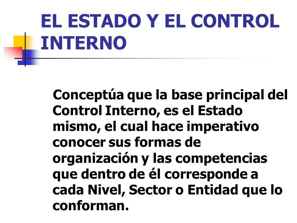 EL ESTADO Y EL CONTROL INTERNO Conceptúa que la base principal del Control Interno, es el Estado mismo, el cual hace imperativo conocer sus formas de