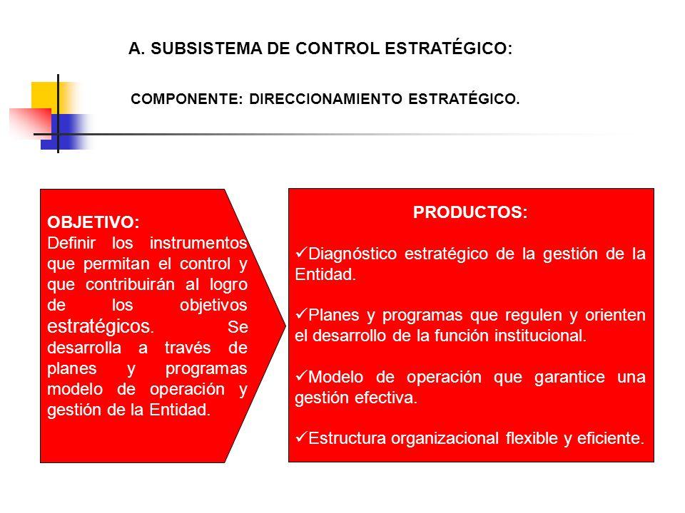 COMPONENTE: DIRECCIONAMIENTO ESTRATÉGICO. A. SUBSISTEMA DE CONTROL ESTRATÉGICO: OBJETIVO: Definir los instrumentos que permitan el control y que contr