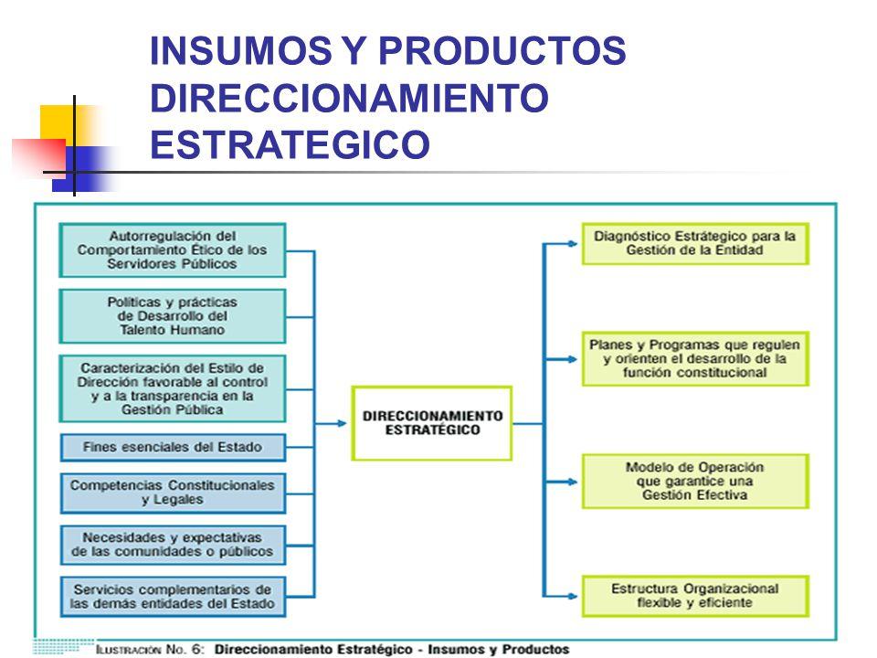 INSUMOS Y PRODUCTOS DIRECCIONAMIENTO ESTRATEGICO