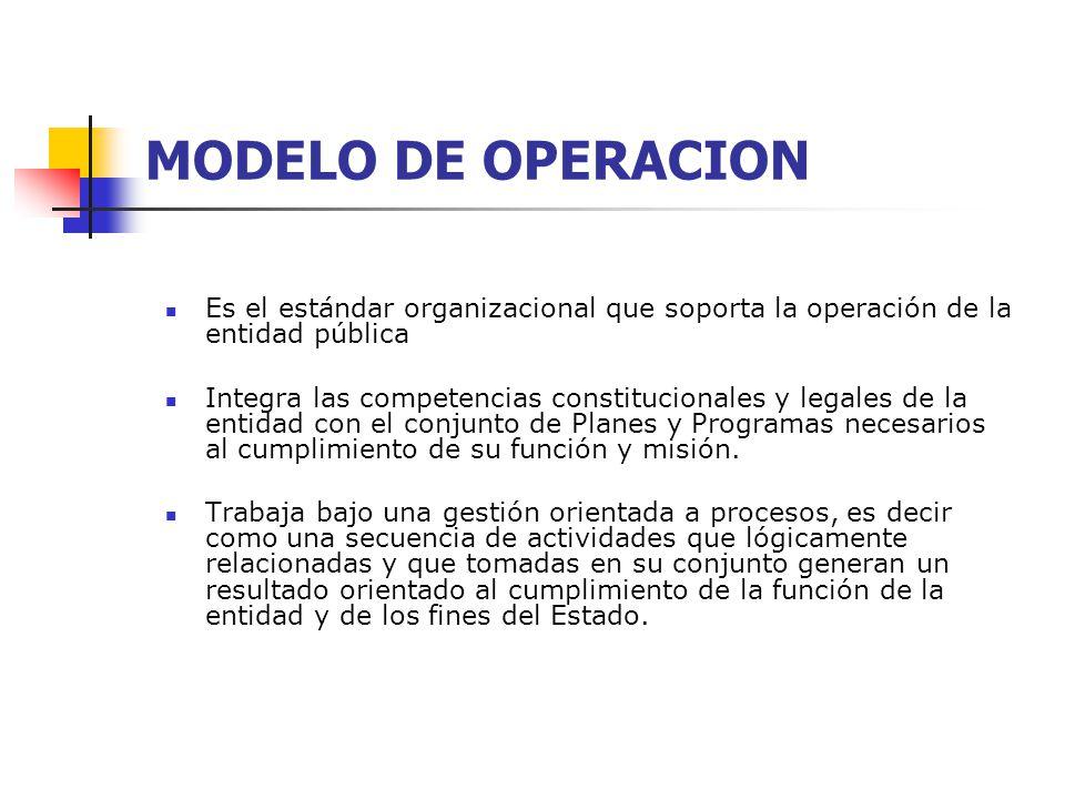 MODELO DE OPERACION Es el estándar organizacional que soporta la operación de la entidad pública Integra las competencias constitucionales y legales d