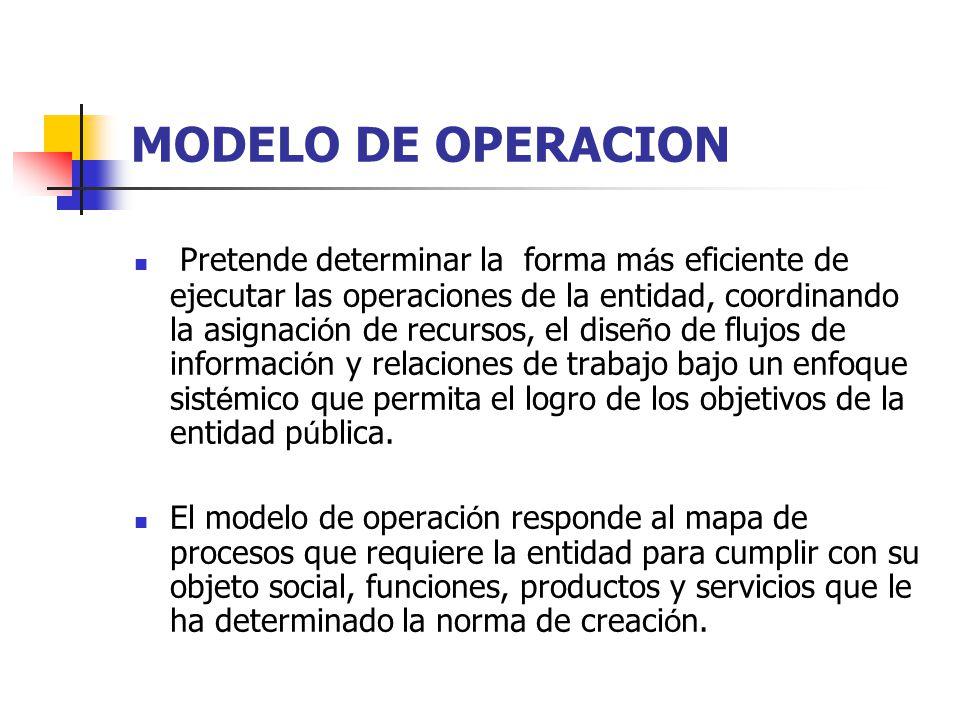 MODELO DE OPERACION Pretende determinar la forma m á s eficiente de ejecutar las operaciones de la entidad, coordinando la asignaci ó n de recursos, e