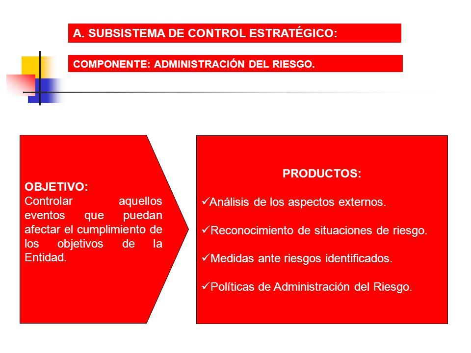A. SUBSISTEMA DE CONTROL ESTRATÉGICO: COMPONENTE: ADMINISTRACIÓN DEL RIESGO. OBJETIVO: Controlar aquellos eventos que puedan afectar el cumplimiento d