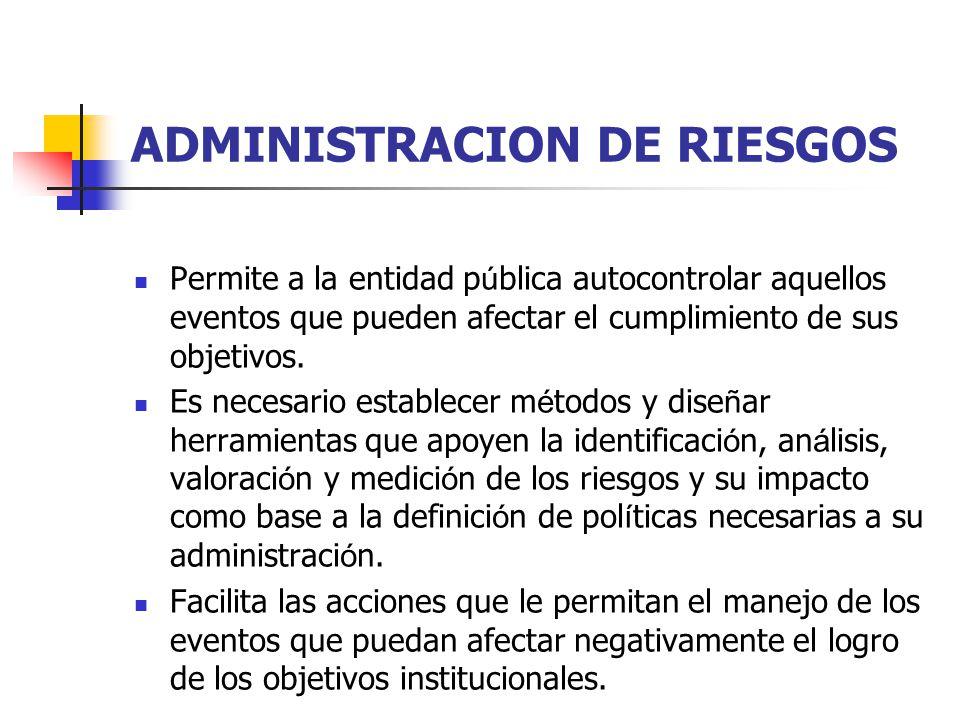 ADMINISTRACION DE RIESGOS Permite a la entidad p ú blica autocontrolar aquellos eventos que pueden afectar el cumplimiento de sus objetivos. Es necesa