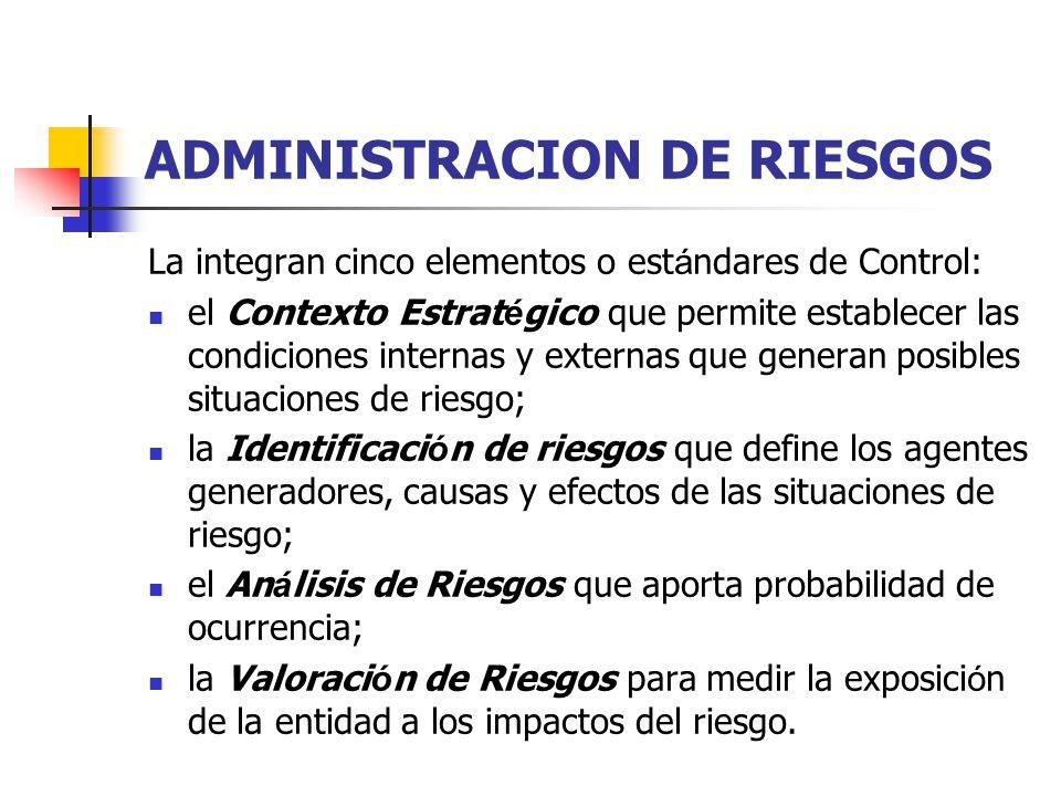 ADMINISTRACION DE RIESGOS La integran cinco elementos o est á ndares de Control: el Contexto Estrat é gico que permite establecer las condiciones inte