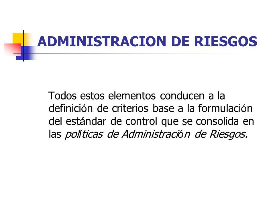 ADMINISTRACION DE RIESGOS Todos estos elementos conducen a la definici ó n de criterios base a la formulaci ó n del est á ndar de control que se conso