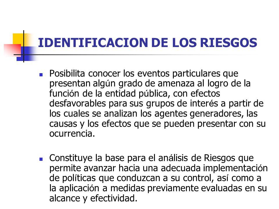 IDENTIFICACION DE LOS RIESGOS Posibilita conocer los eventos particulares que presentan alg ú n grado de amenaza al logro de la funci ó n de la entida
