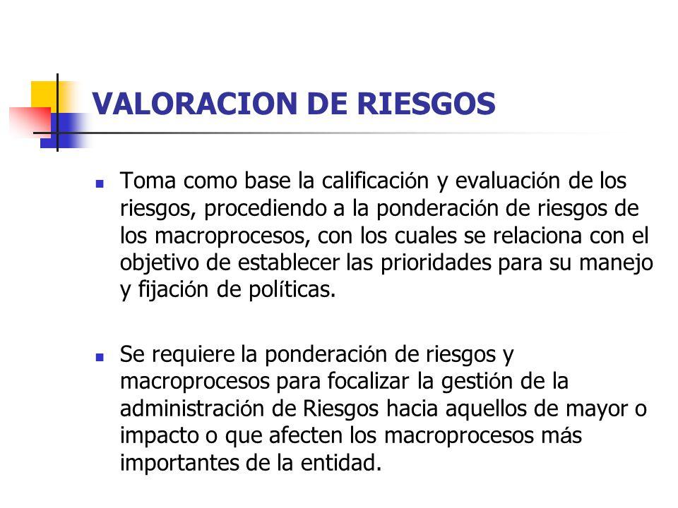VALORACION DE RIESGOS Toma como base la calificaci ó n y evaluaci ó n de los riesgos, procediendo a la ponderaci ó n de riesgos de los macroprocesos,