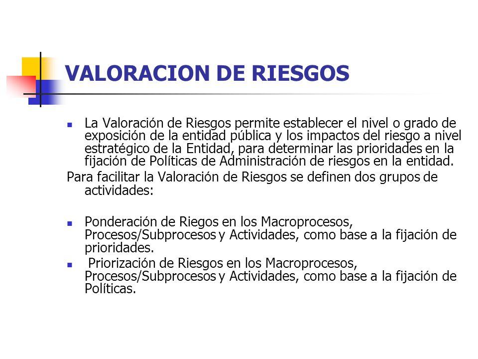VALORACION DE RIESGOS La Valoraci ó n de Riesgos permite establecer el nivel o grado de exposici ó n de la entidad p ú blica y los impactos del riesgo