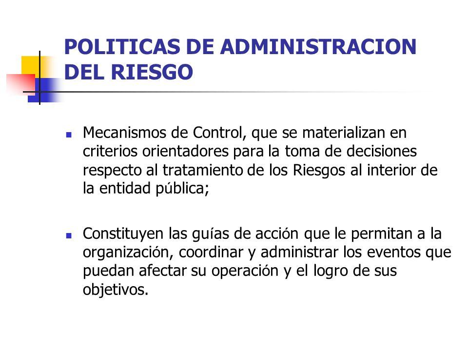 POLITICAS DE ADMINISTRACION DEL RIESGO Mecanismos de Control, que se materializan en criterios orientadores para la toma de decisiones respecto al tra