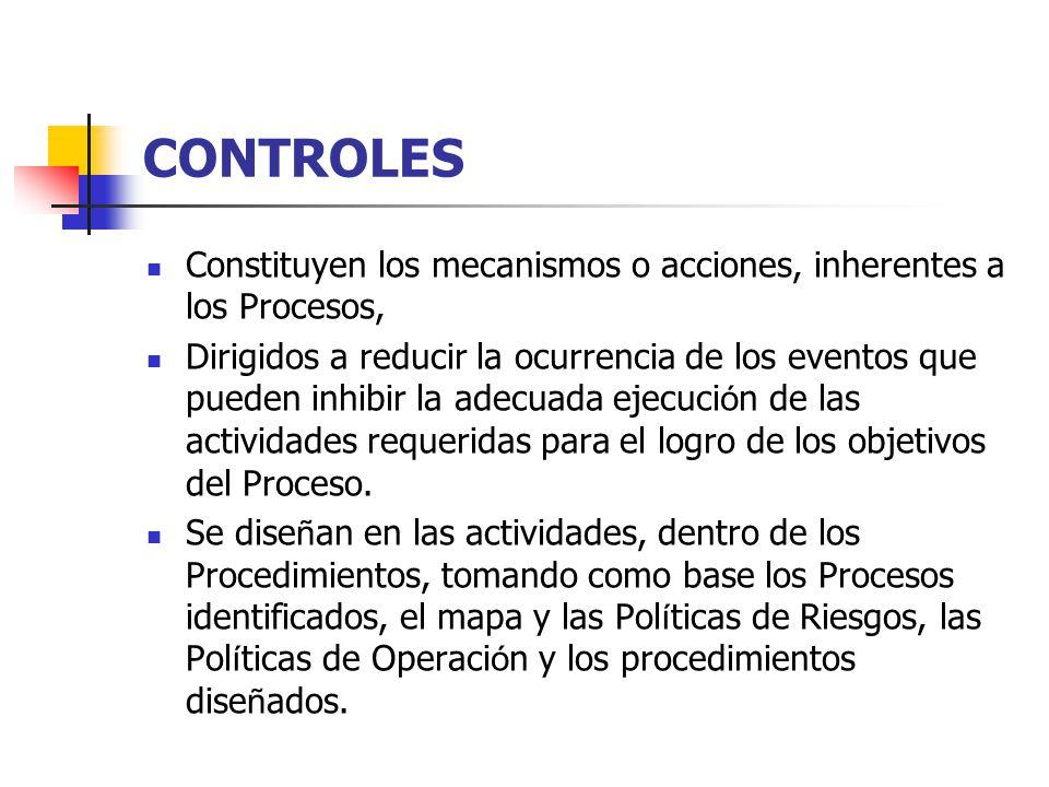 CONTROLES Constituyen los mecanismos o acciones, inherentes a los Procesos, Dirigidos a reducir la ocurrencia de los eventos que pueden inhibir la ade