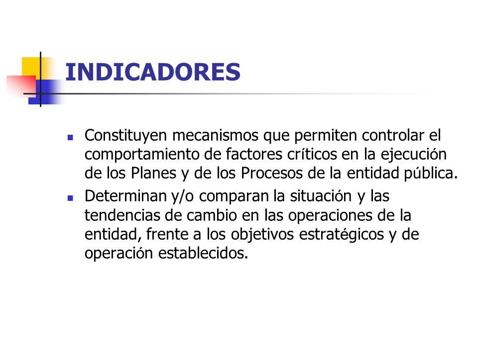 INDICADORES Constituyen mecanismos que permiten controlar el comportamiento de factores cr í ticos en la ejecuci ó n de los Planes y de los Procesos d