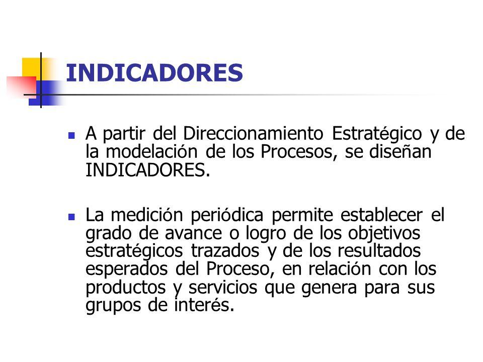 INDICADORES A partir del Direccionamiento Estrat é gico y de la modelaci ó n de los Procesos, se dise ñ an INDICADORES. La medici ó n peri ó dica perm