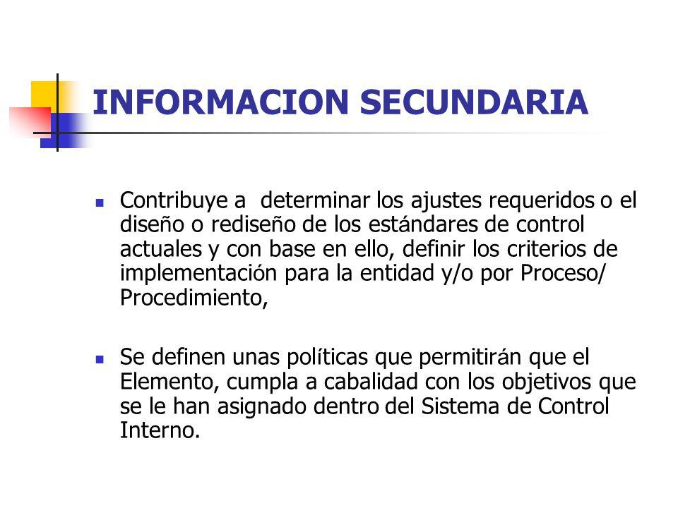 INFORMACION SECUNDARIA Contribuye a determinar los ajustes requeridos o el dise ñ o o redise ñ o de los est á ndares de control actuales y con base en