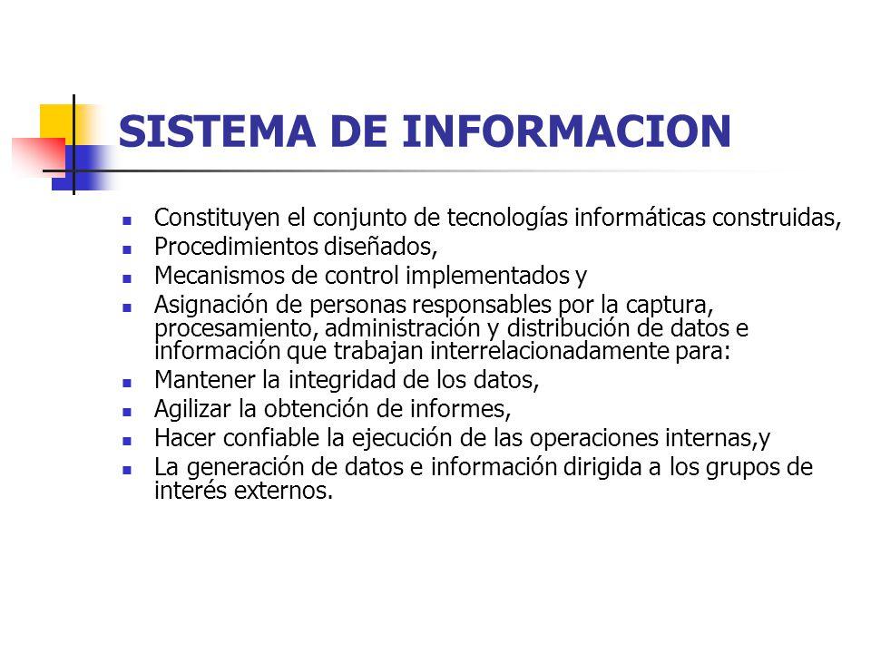 SISTEMA DE INFORMACION Constituyen el conjunto de tecnologías informáticas construidas, Procedimientos diseñados, Mecanismos de control implementados