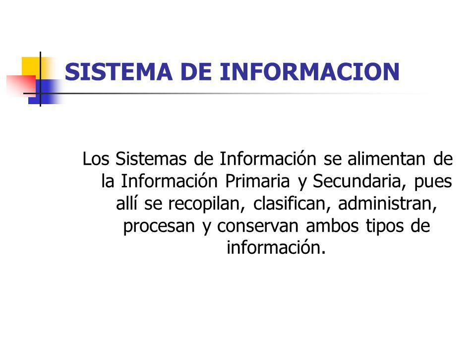 SISTEMA DE INFORMACION Los Sistemas de Información se alimentan de la Información Primaria y Secundaria, pues allí se recopilan, clasifican, administr