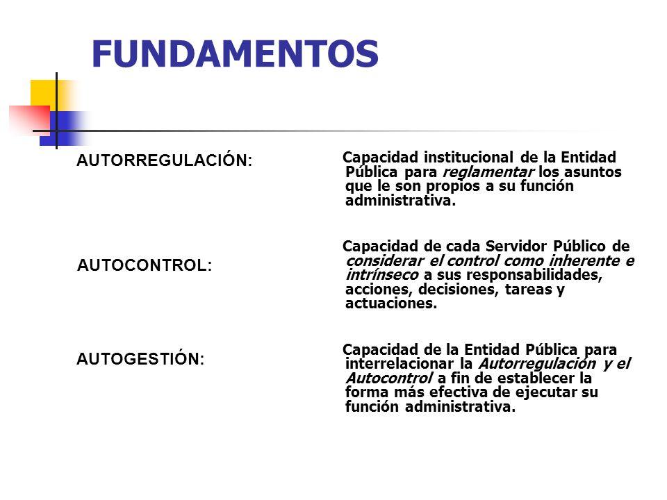 FUNDAMENTOS AUTORREGULACIÓN: Capacidad institucional de la Entidad Pública para reglamentar los asuntos que le son propios a su función administrativa