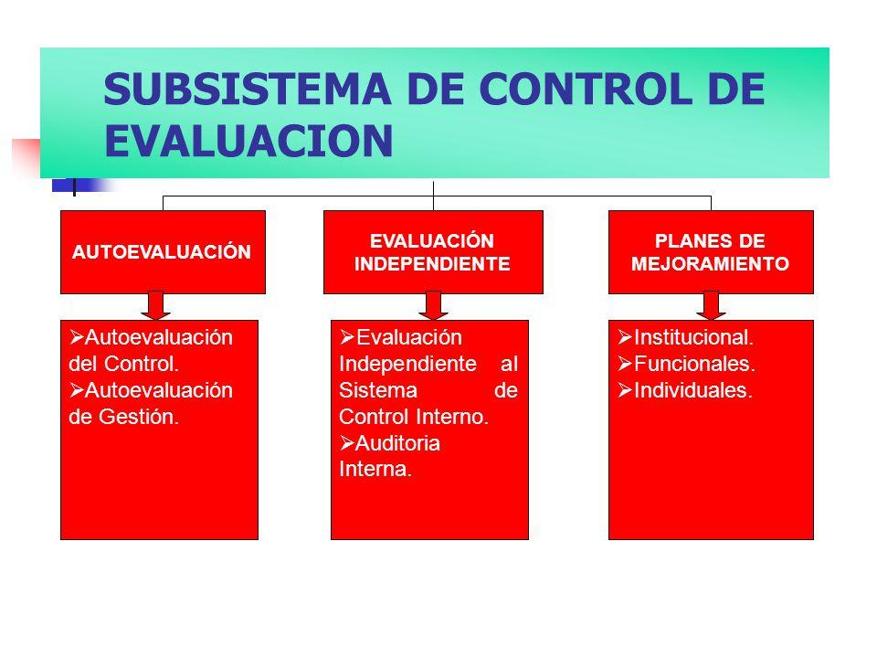 AUTOEVALUACIÓN EVALUACIÓN INDEPENDIENTE PLANES DE MEJORAMIENTO Evaluación Independiente al Sistema de Control Interno. Auditoria Interna. Instituciona