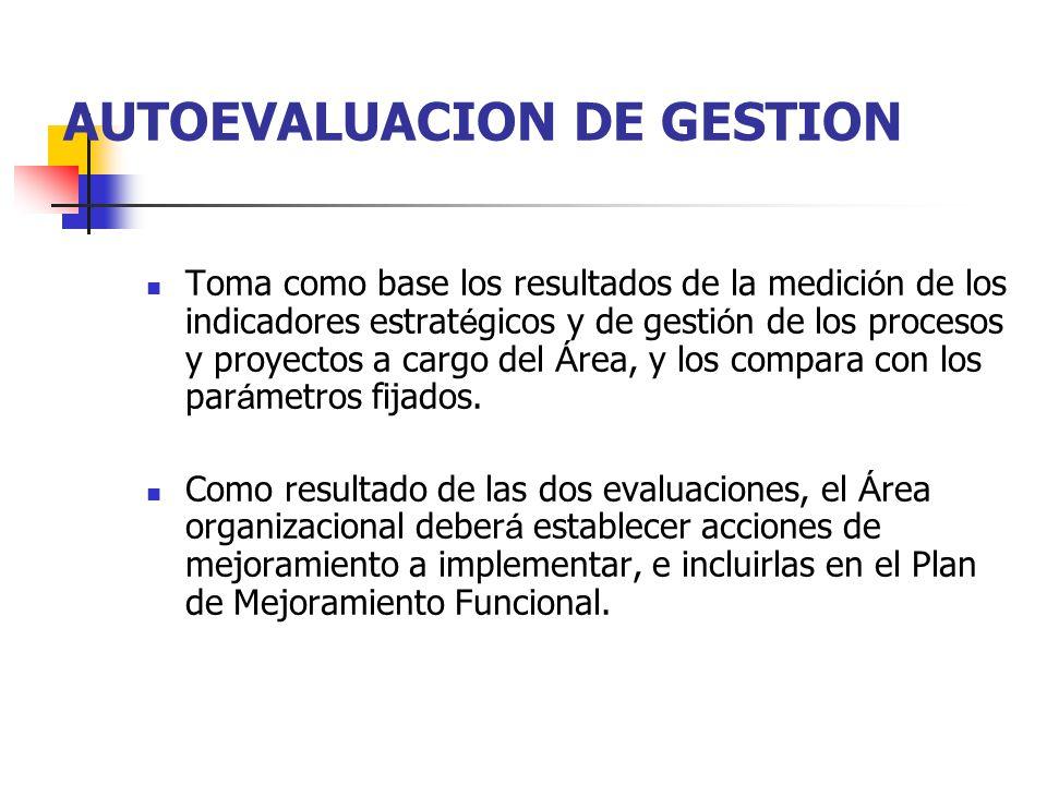 AUTOEVALUACION DE GESTION Toma como base los resultados de la medici ó n de los indicadores estrat é gicos y de gesti ó n de los procesos y proyectos