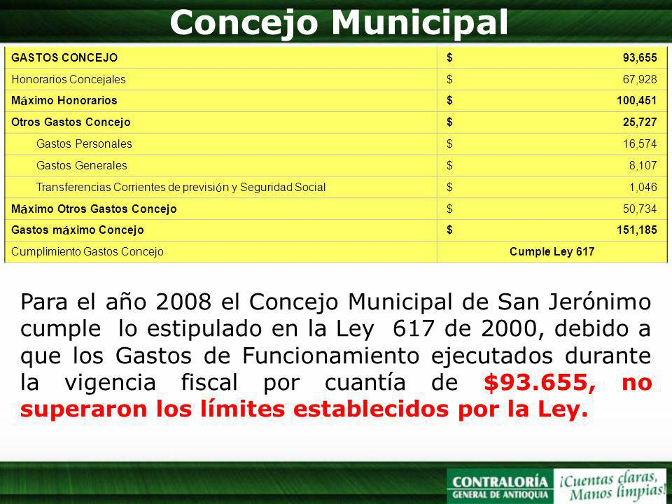 Concejo Municipal Para el año 2008 el Concejo Municipal de San Jerónimo cumple lo estipulado en la Ley 617 de 2000, debido a que los Gastos de Funcionamiento ejecutados durante la vigencia fiscal por cuantía de $93.655, no superaron los límites establecidos por la Ley.