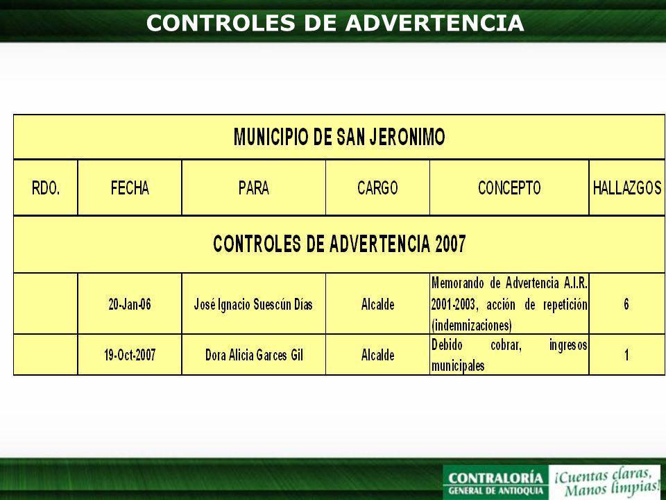 CONTROLES DE ADVERTENCIA