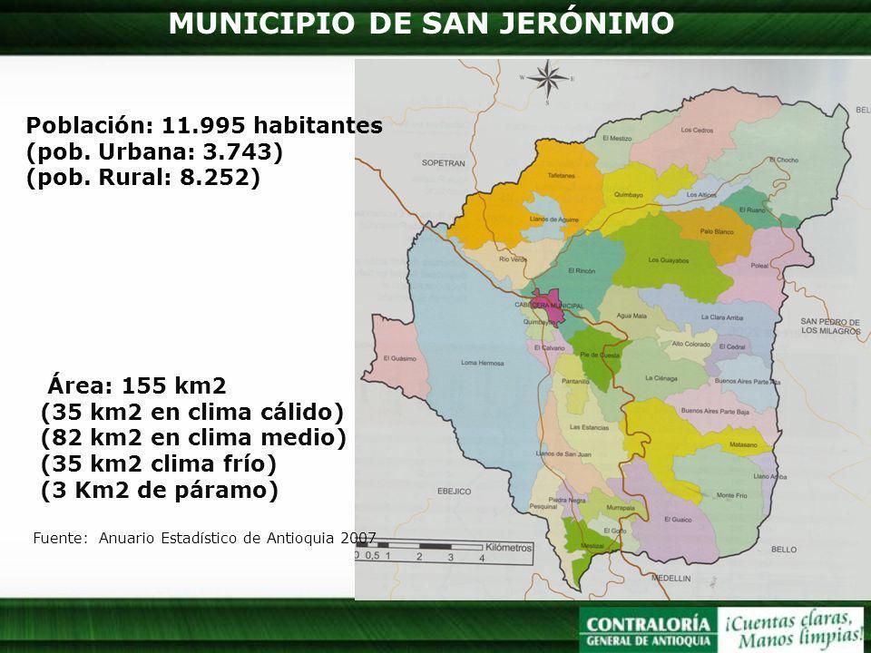 MUNICIPIO DE SAN JERÓNIMO Población: 11.995 habitantes (pob. Urbana: 3.743) (pob. Rural: 8.252) Área: 155 km2 (35 km2 en clima cálido) (82 km2 en clim
