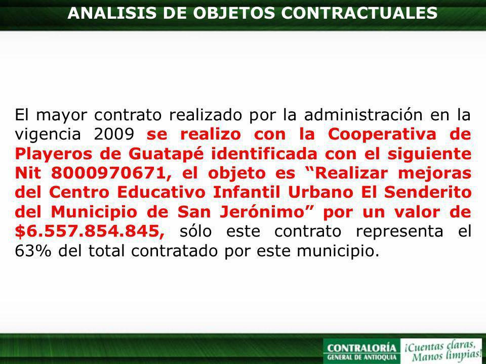 ANALISIS DE OBJETOS CONTRACTUALES El mayor contrato realizado por la administración en la vigencia 2009 se realizo con la Cooperativa de Playeros de G