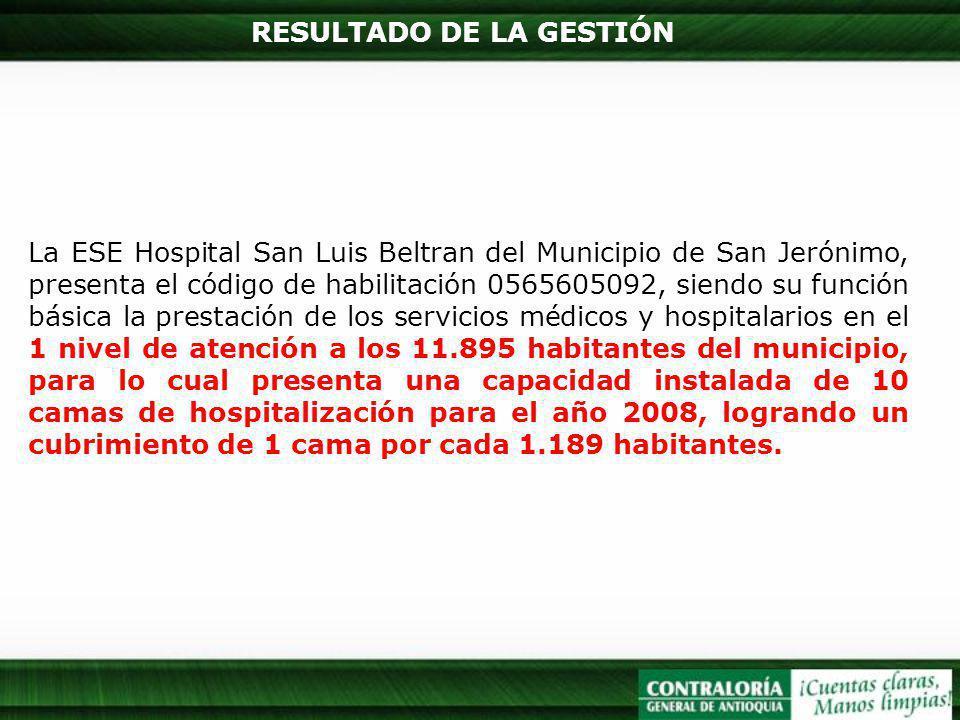 RESULTADO DE LA GESTIÓN La ESE Hospital San Luis Beltran del Municipio de San Jerónimo, presenta el código de habilitación 0565605092, siendo su función básica la prestación de los servicios médicos y hospitalarios en el 1 nivel de atención a los 11.895 habitantes del municipio, para lo cual presenta una capacidad instalada de 10 camas de hospitalización para el año 2008, logrando un cubrimiento de 1 cama por cada 1.189 habitantes.