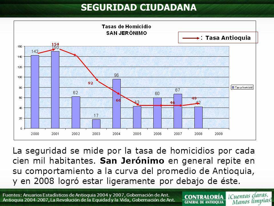 SEGURIDAD CIUDADANA La seguridad se mide por la tasa de homicidios por cada cien mil habitantes. San Jerónimo en general repite en su comportamiento a