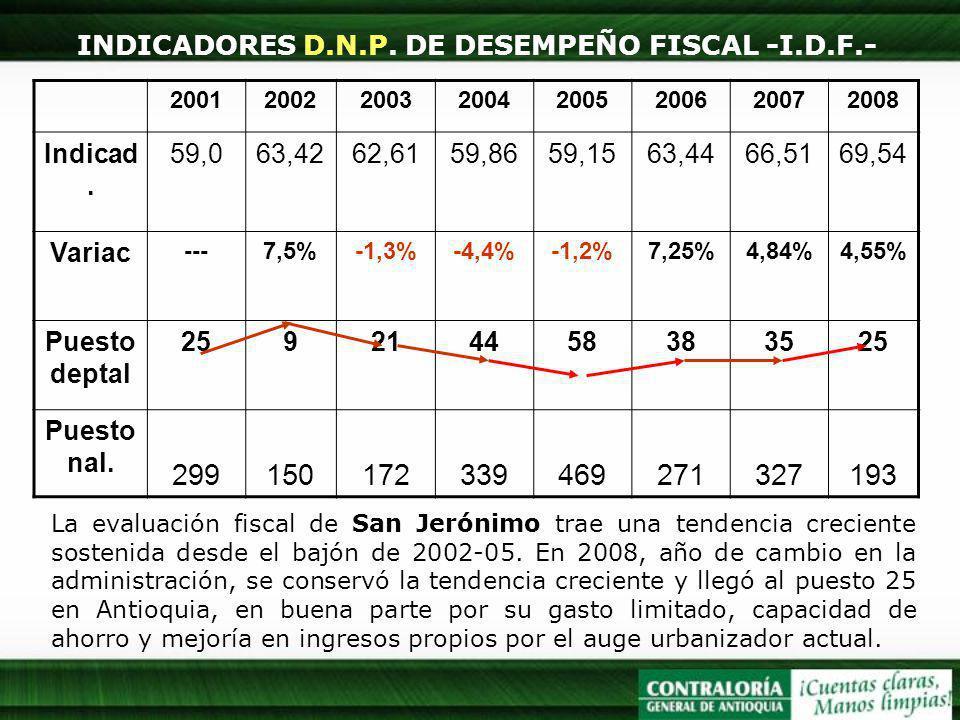 INDICADORES D.N.P. DE DESEMPEÑO FISCAL -I.D.F.- 20012002200320042005200620072008 Indicad. 59,063,4262,6159,8659,1563,4466,5169,54 Variac --- 7,5%-1,3%