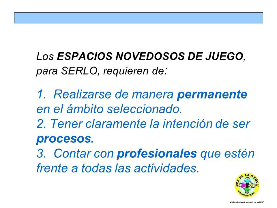 Los ESPACIOS NOVEDOSOS DE JUEGO, para SERLO, requieren de : 1. Realizarse de manera permanente en el ámbito seleccionado. 2. Tener claramente la inten