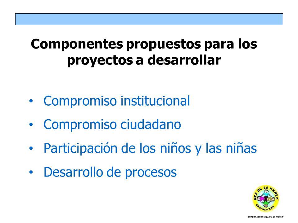 Compromiso institucional Compromiso ciudadano Participación de los niños y las niñas Desarrollo de procesos Componentes propuestos para los proyectos