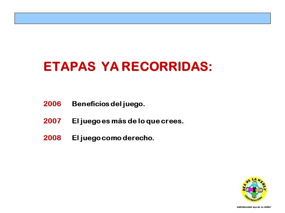 ETAPAS YA RECORRIDAS: 2006Beneficios del juego. 2007El juego es más de lo que crees. 2008El juego como derecho.