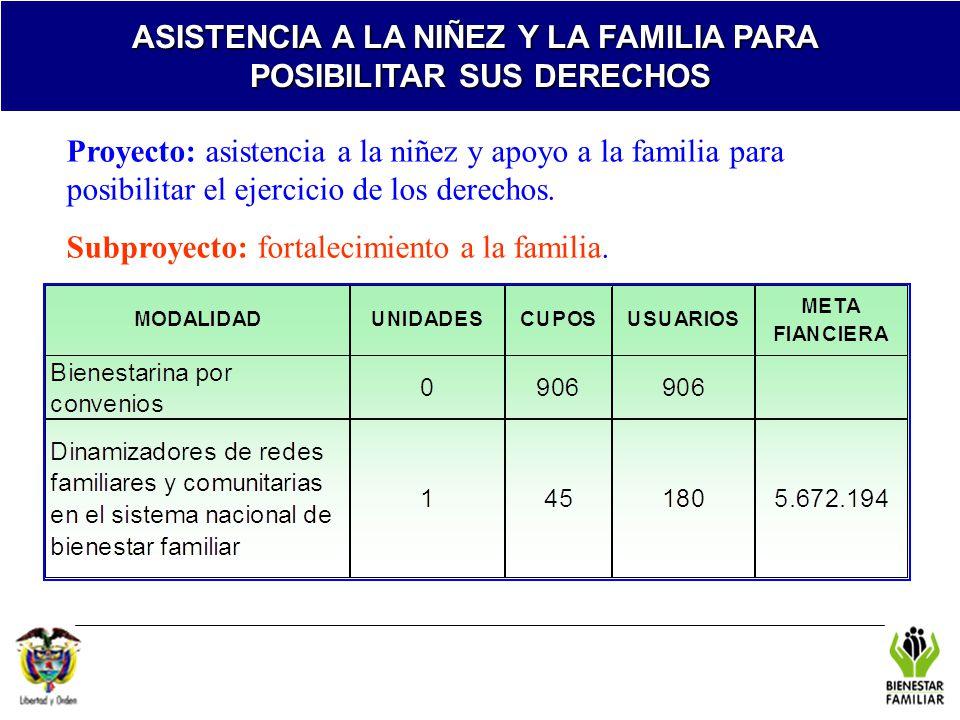 REGIONAL TOL ASISTENCIA A LA NIÑEZ Y LA FAMILIA PARA POSIBILITAR SUS DERECHOS Proyecto: asistencia a la niñez y apoyo a la familia para posibilitar el