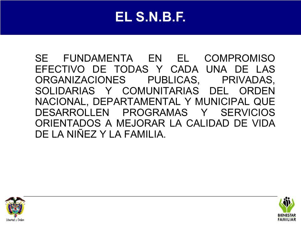 REGIONAL TOL EL S.N.B.F. SE FUNDAMENTA EN EL COMPROMISO EFECTIVO DE TODAS Y CADA UNA DE LAS ORGANIZACIONES PUBLICAS, PRIVADAS, SOLIDARIAS Y COMUNITARI