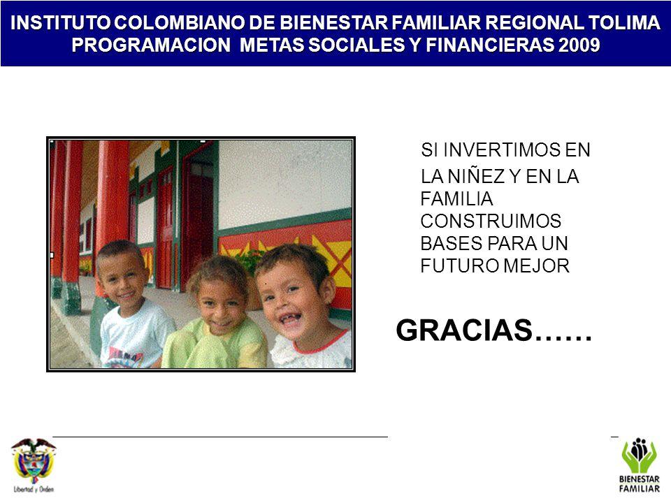 REGIONAL TOLIMA INSTITUTO COLOMBIANO DE BIENESTAR FAMILIAR REGIONAL TOLIMA PROGRAMACION METAS SOCIALES Y FINANCIERAS 2009 SI INVERTIMOS EN LA NIÑEZ Y