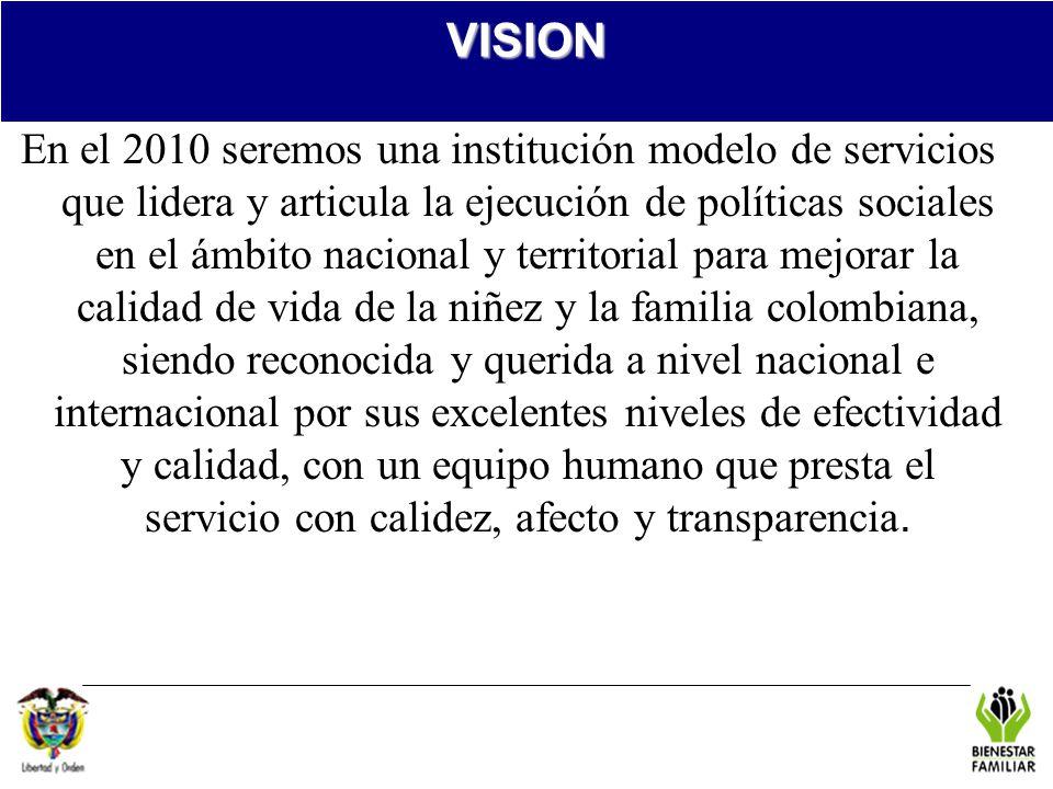 REGIONAL TOLIMA VISION En el 2010 seremos una institución modelo de servicios que lidera y articula la ejecución de políticas sociales en el ámbito na