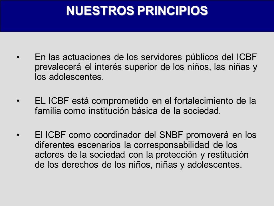 NUESTROS PRINCIPIOS En las actuaciones de los servidores públicos del ICBF prevalecerá el interés superior de los niños, las niñas y los adolescentes.