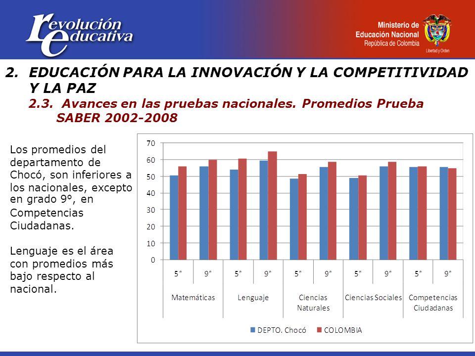 Los promedios del departamento de Chocó, son inferiores a los nacionales, excepto en grado 9°, en Competencias Ciudadanas. Lenguaje es el área con pro