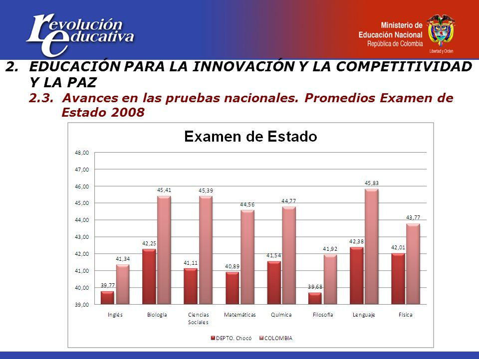 2.EDUCACIÓN PARA LA INNOVACIÓN Y LA COMPETITIVIDAD Y LA PAZ 2.3. Avances en las pruebas nacionales. Promedios Examen de Estado 2008