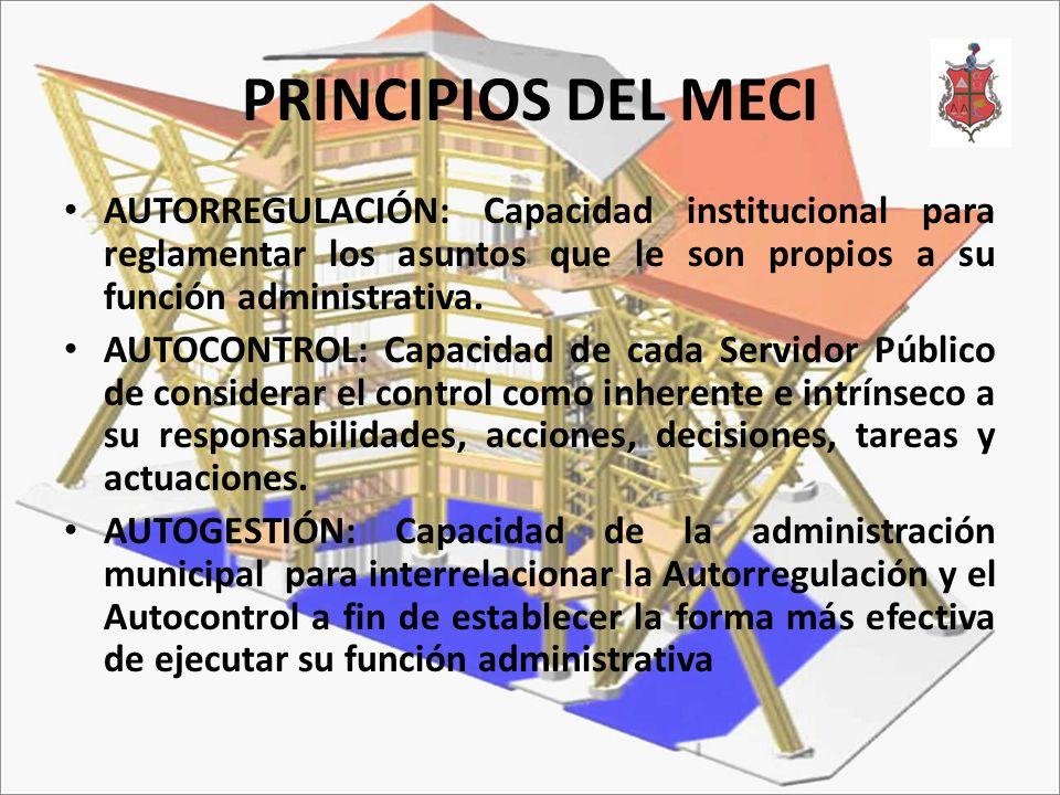 PRINCIPIOS DEL MECI AUTORREGULACIÓN: Capacidad institucional para reglamentar los asuntos que le son propios a su función administrativa. AUTOCONTROL: