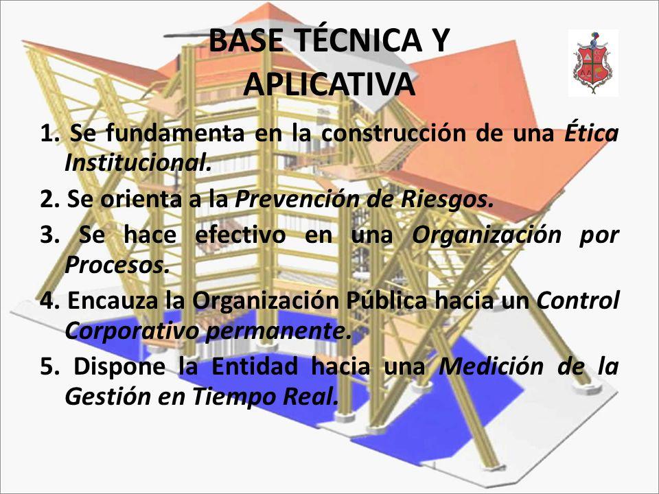 BASE TÉCNICA Y APLICATIVA 1. Se fundamenta en la construcción de una Ética Institucional. 2. Se orienta a la Prevención de Riesgos. 3. Se hace efectiv