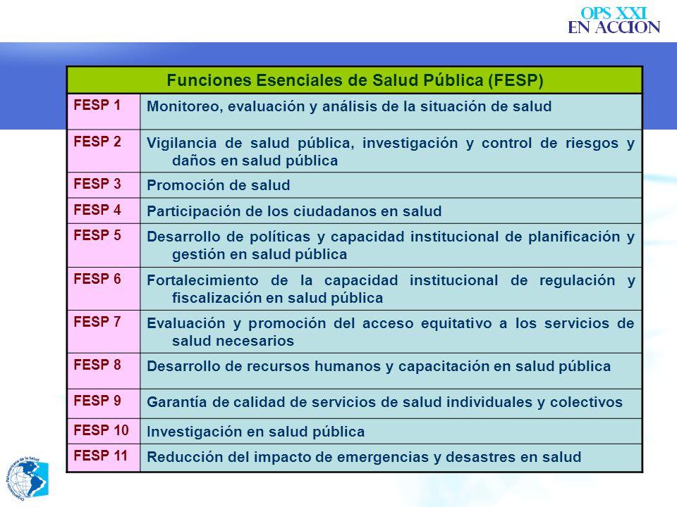 Funciones Esenciales de Salud Pública (FESP) FESP 1 Monitoreo, evaluación y análisis de la situación de salud FESP 2 Vigilancia de salud pública, investigación y control de riesgos y daños en salud pública FESP 3 Promoción de salud FESP 4 Participación de los ciudadanos en salud FESP 5 Desarrollo de políticas y capacidad institucional de planificación y gestión en salud pública FESP 6 Fortalecimiento de la capacidad institucional de regulación y fiscalización en salud pública FESP 7 Evaluación y promoción del acceso equitativo a los servicios de salud necesarios FESP 8 Desarrollo de recursos humanos y capacitación en salud pública FESP 9 Garantía de calidad de servicios de salud individuales y colectivos FESP 10 Investigación en salud pública FESP 11 Reducción del impacto de emergencias y desastres en salud