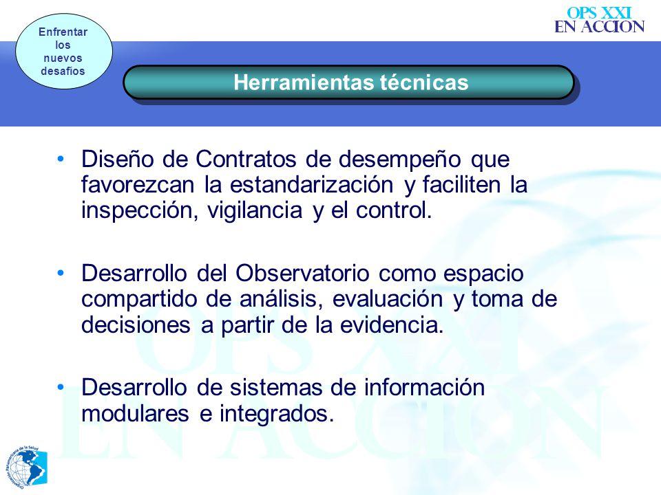 Diseño de Contratos de desempeño que favorezcan la estandarización y faciliten la inspección, vigilancia y el control.